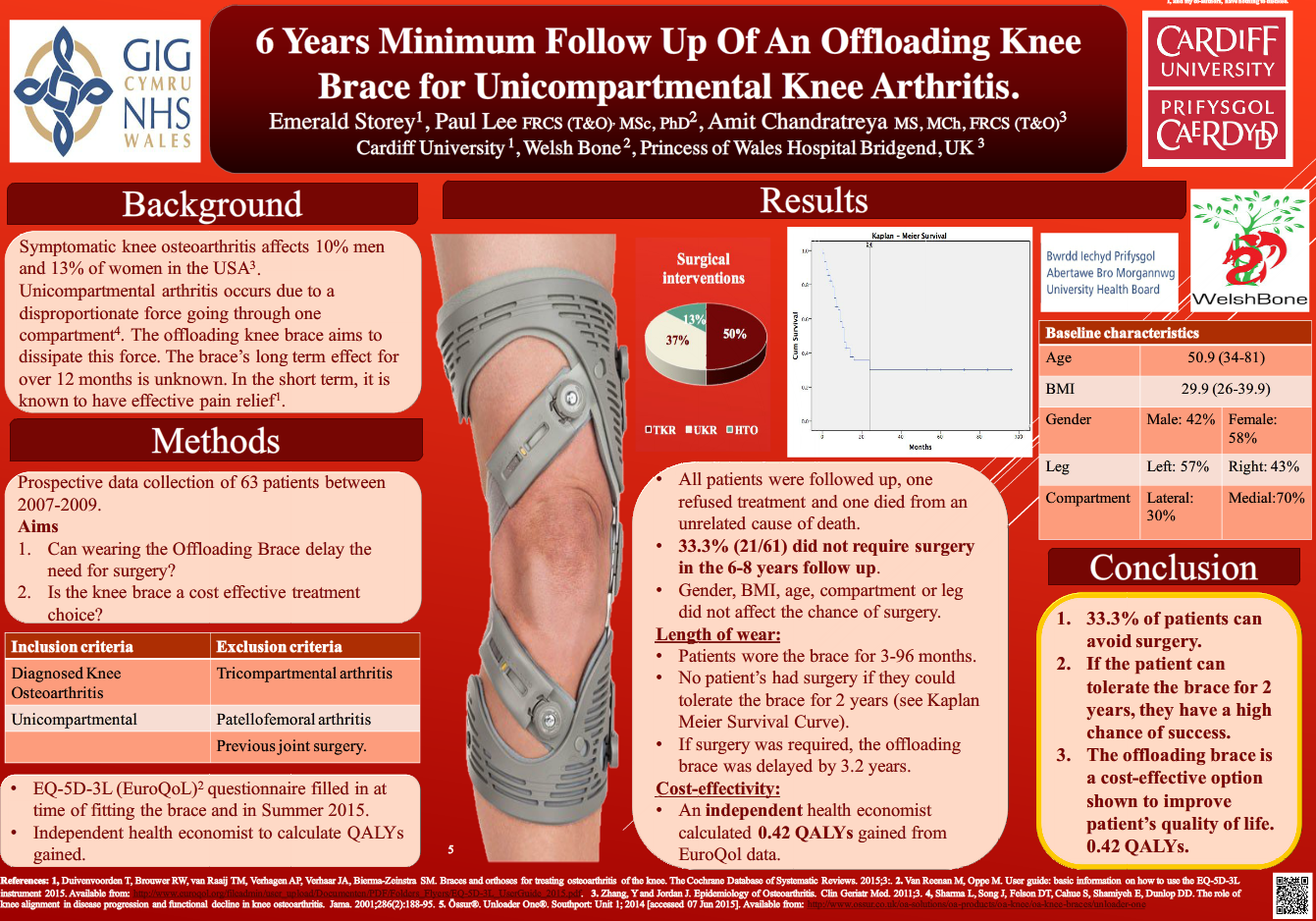 poster-6-years-minimum-follow-up-of-an-offloading-knee-brace-or-unicompartmental-knee-arthritis-002